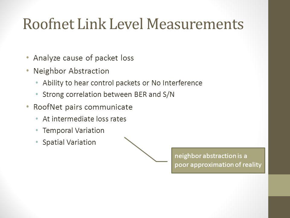 Roofnet Link Level Measurements