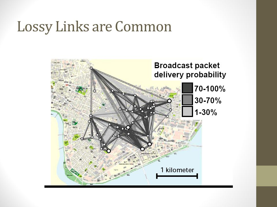 Lossy Links are Common