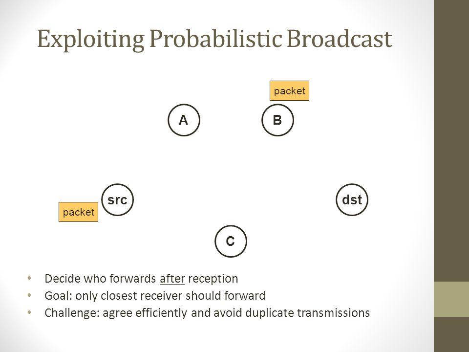 Exploiting Probabilistic Broadcast