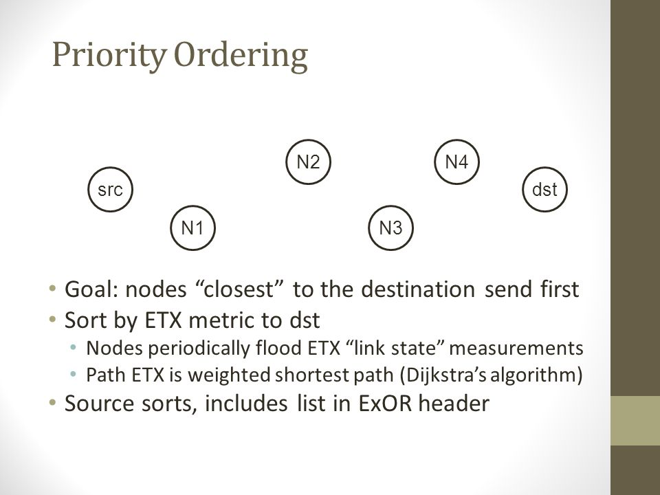 Priority Ordering Goal: nodes closest to the destination send first