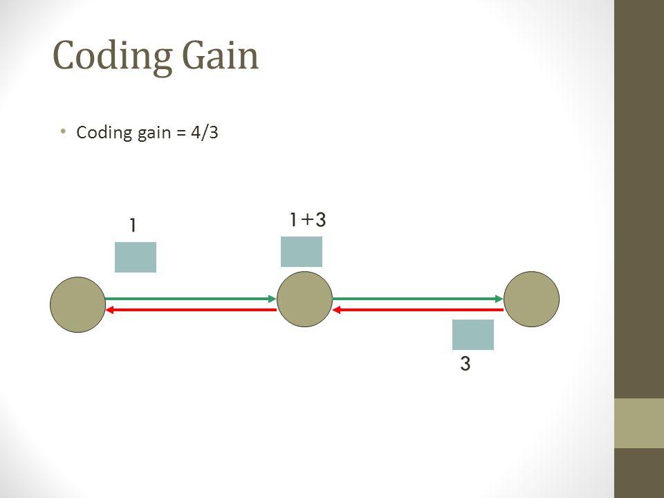 Coding Gain Coding gain = 4/3 1+3 1 3