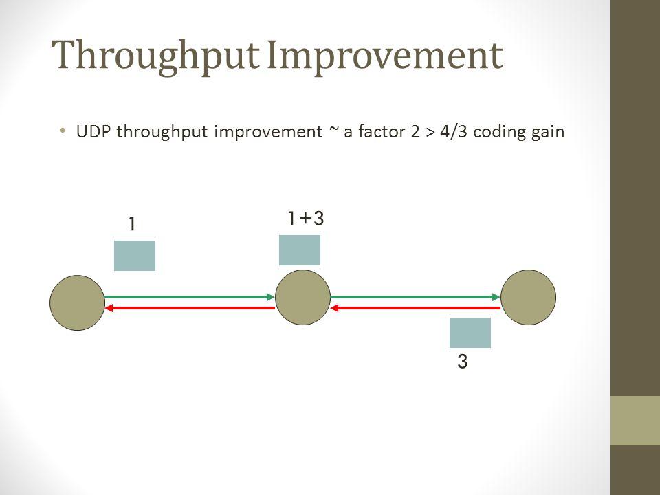 Throughput Improvement