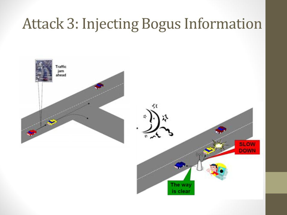 Attack 3: Injecting Bogus Information