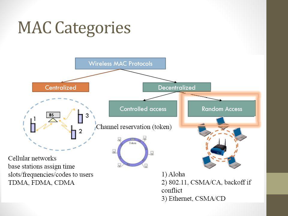 MAC Categories