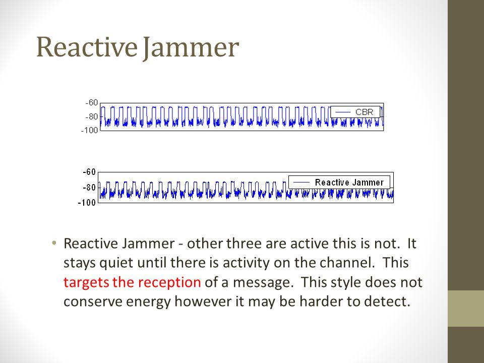 Reactive Jammer