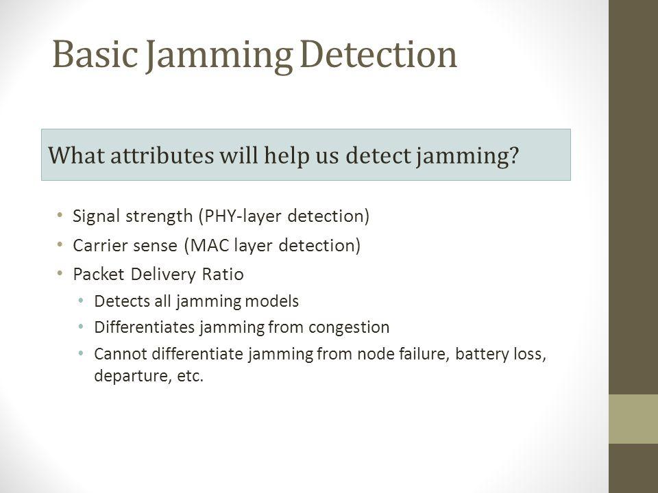 Basic Jamming Detection