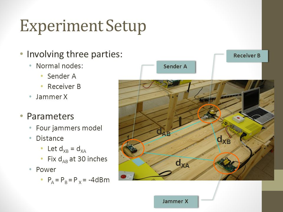 Experiment Setup Involving three parties: Parameters dAB dXB dXA