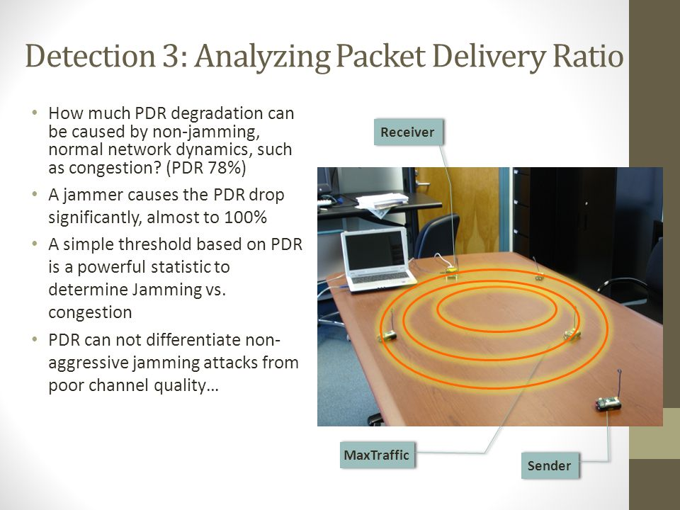 Detection 3: Analyzing Packet Delivery Ratio