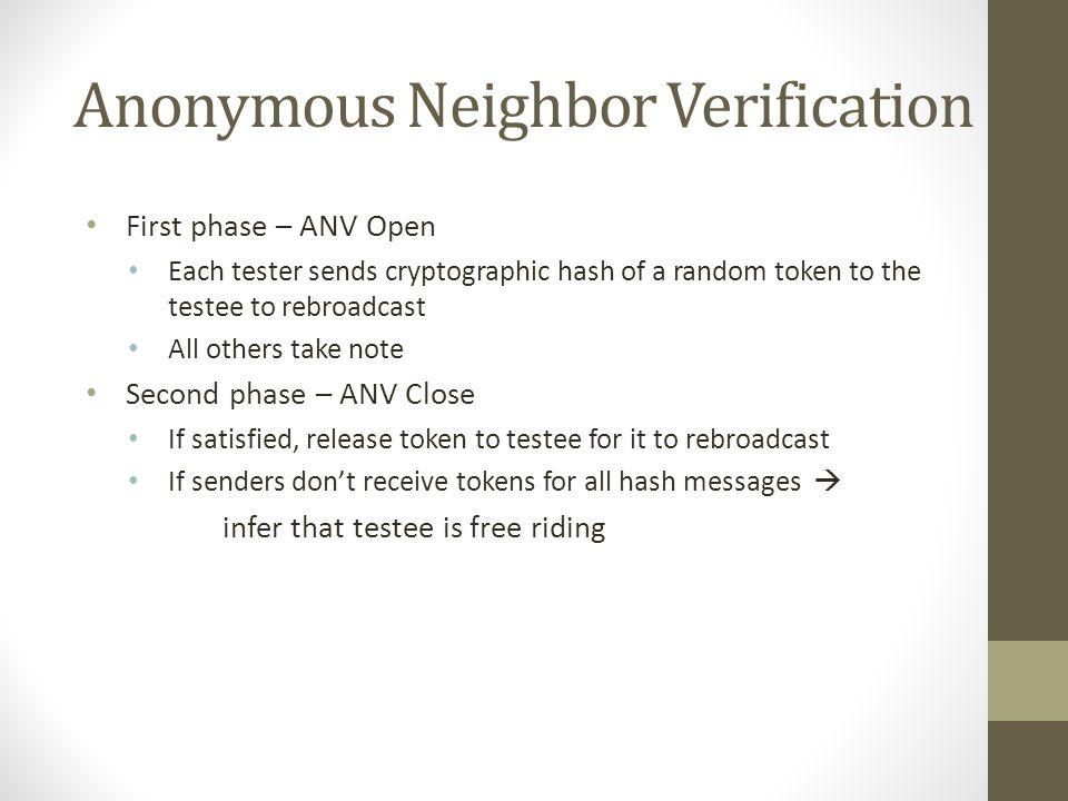 Anonymous Neighbor Verification