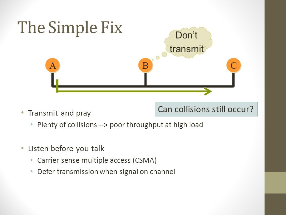 The Simple Fix Don't transmit A B C Can collisions still occur