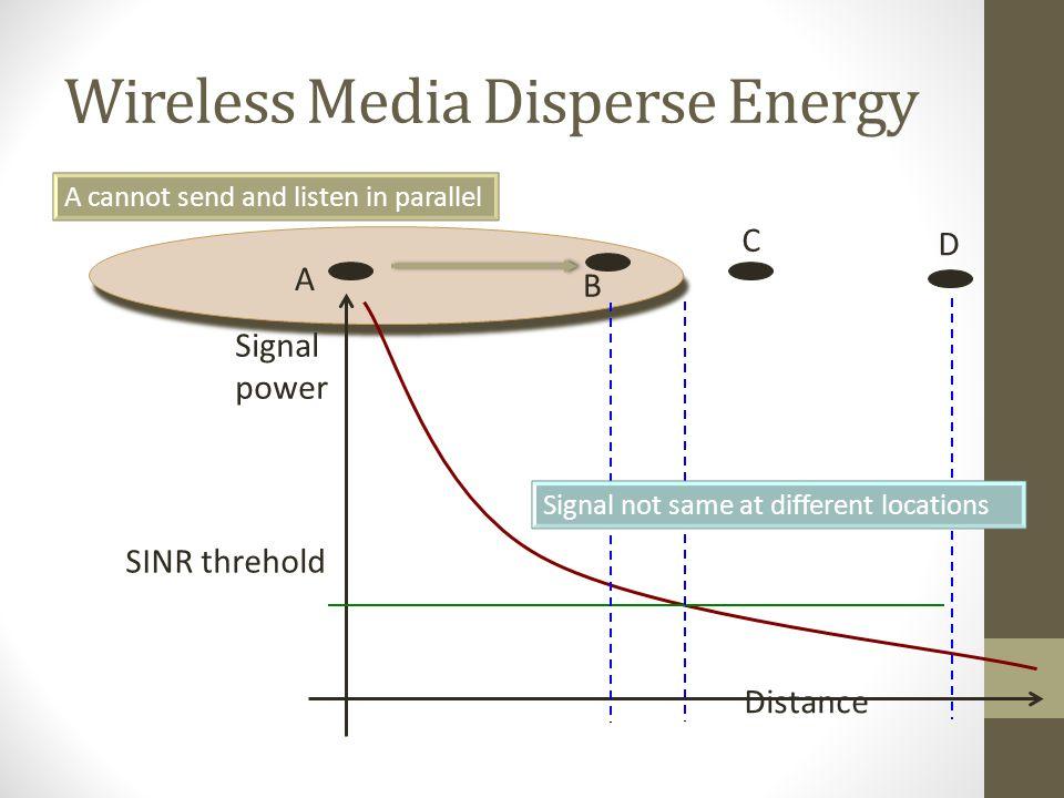 Wireless Media Disperse Energy