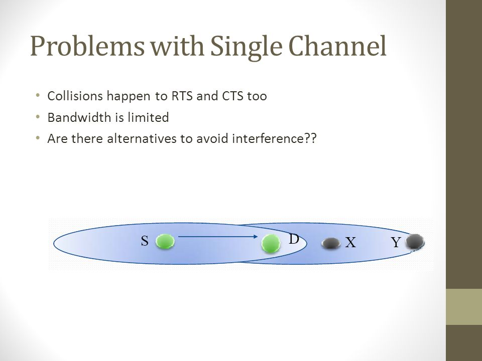 Problems with Single Channel