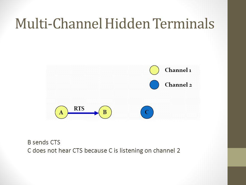 Multi‐Channel Hidden Terminals