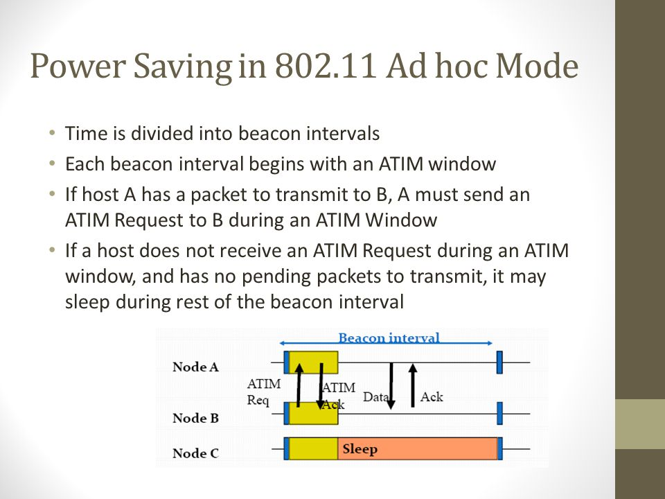 Power Saving in Ad hoc Mode