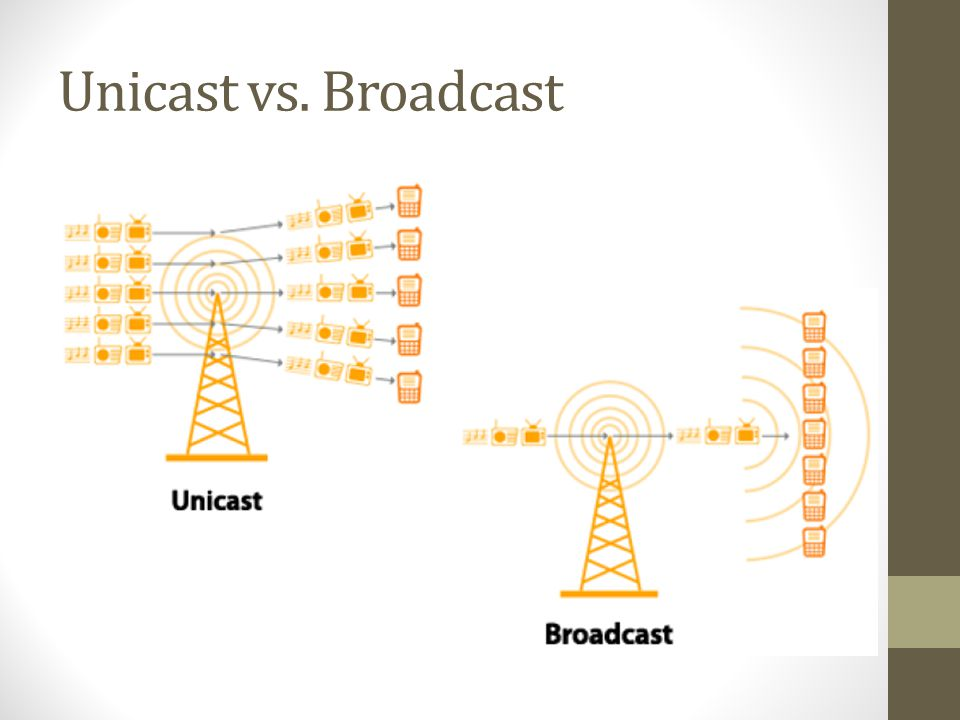 Unicast vs. Broadcast