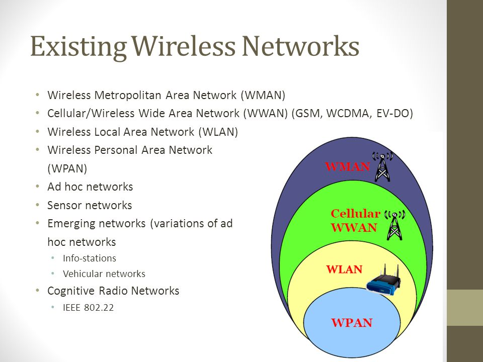 Existing Wireless Networks
