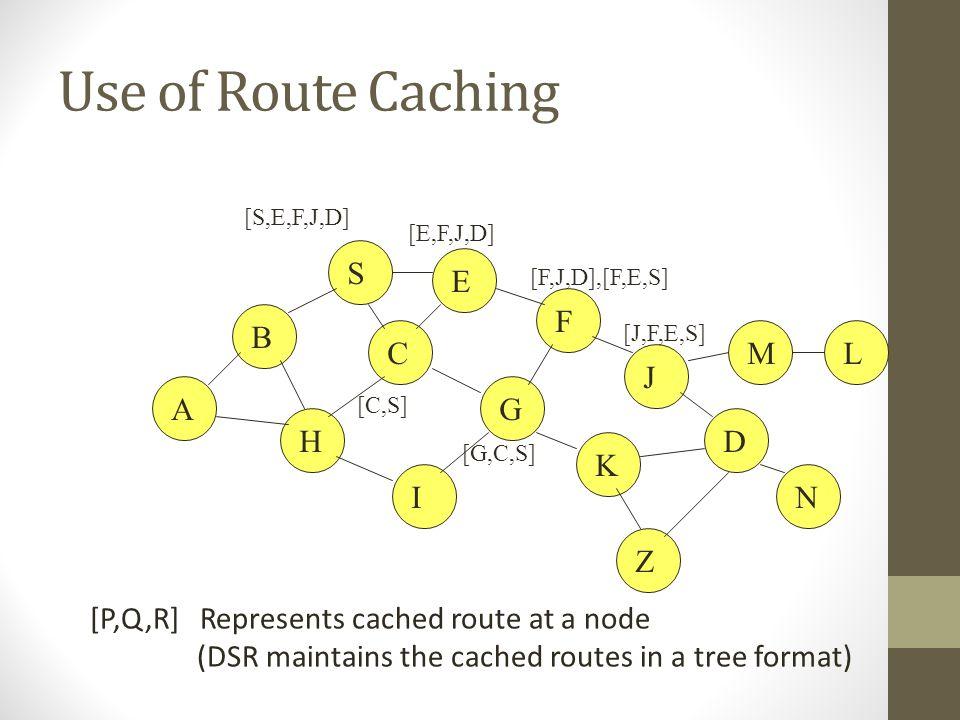 Use of Route Caching S E F B C M L J A G H D K I N Z