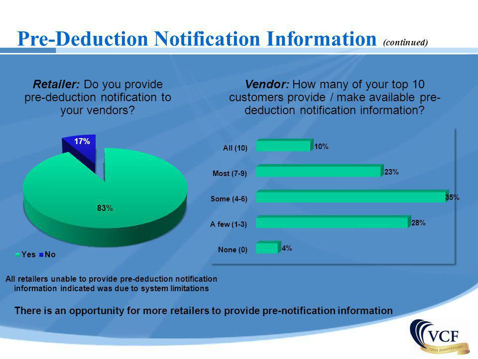 Retailer: Do you provide pre-deduction notification to your vendors