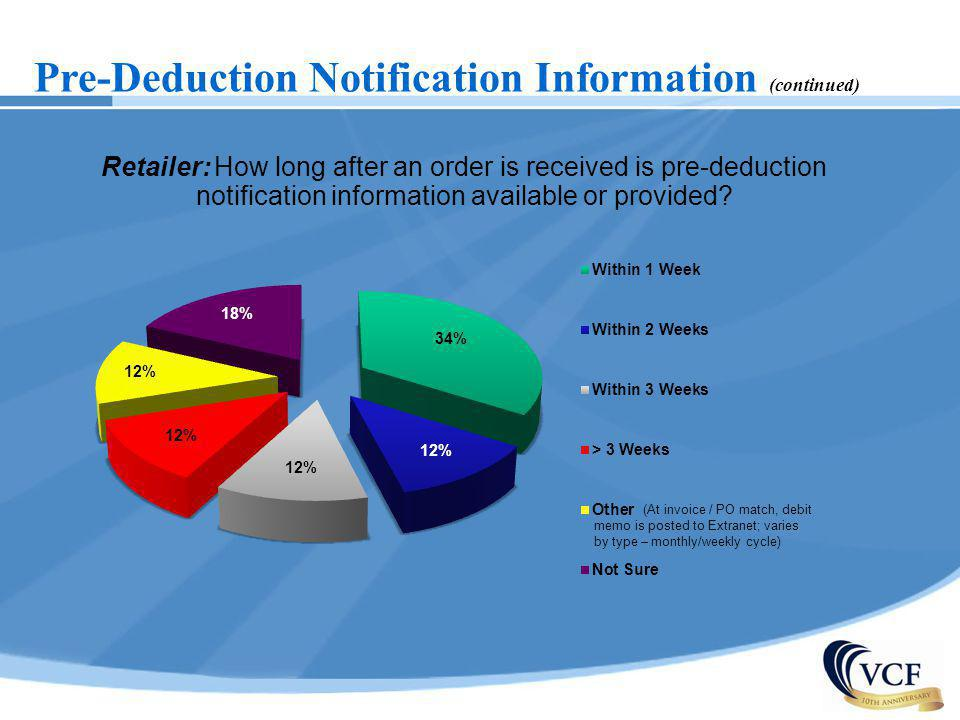 Pre-Deduction Notification Information (continued)