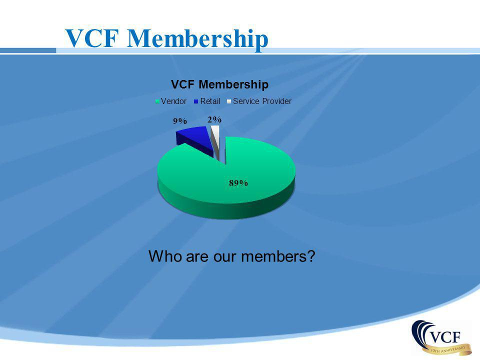 VCF Membership Who are our members