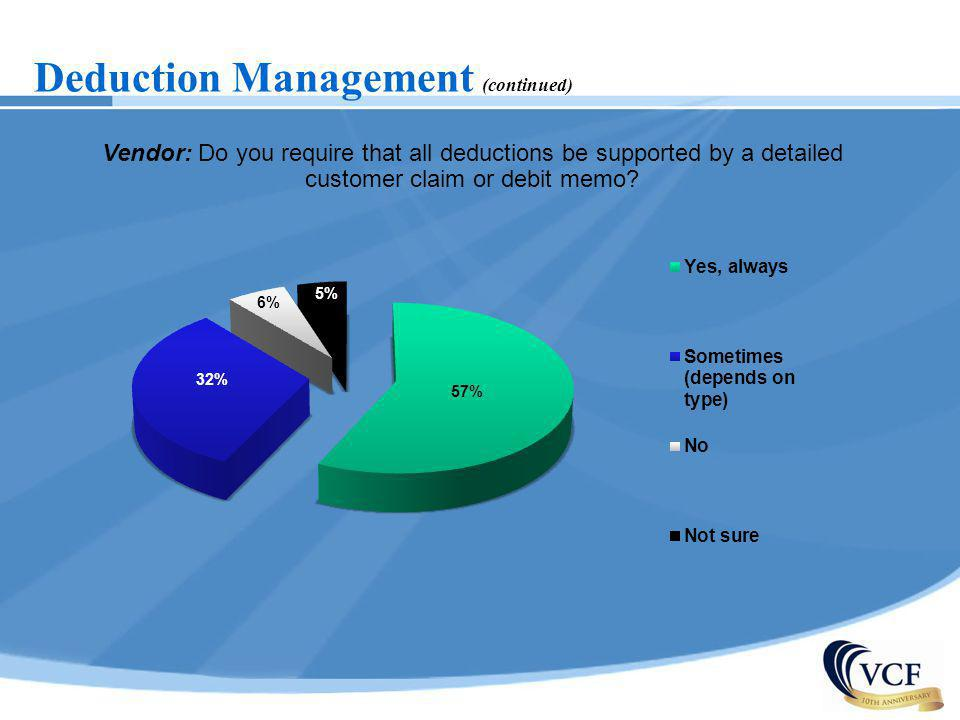 Deduction Management (continued)