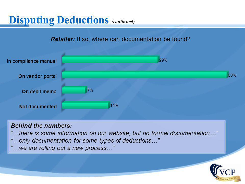 Retailer: If so, where can documentation be found