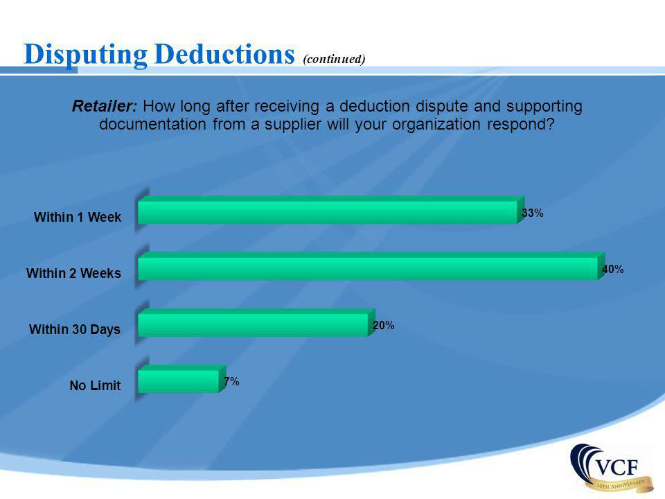 Disputing Deductions (continued)