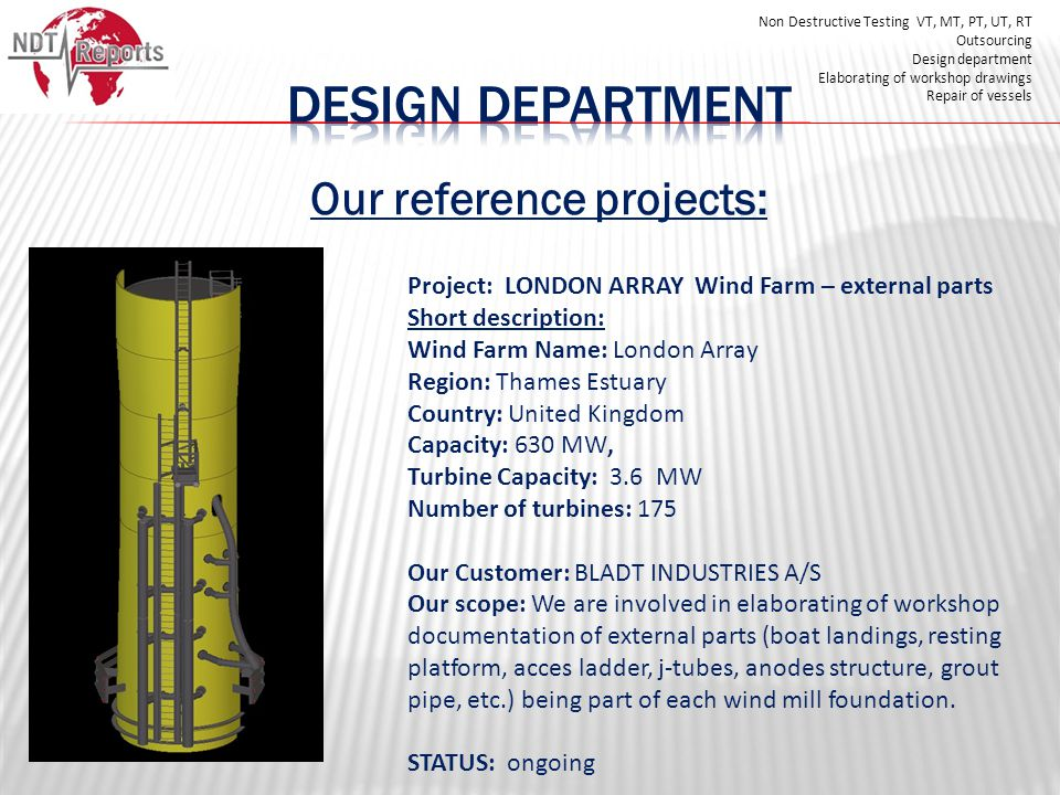 Our reference projects: