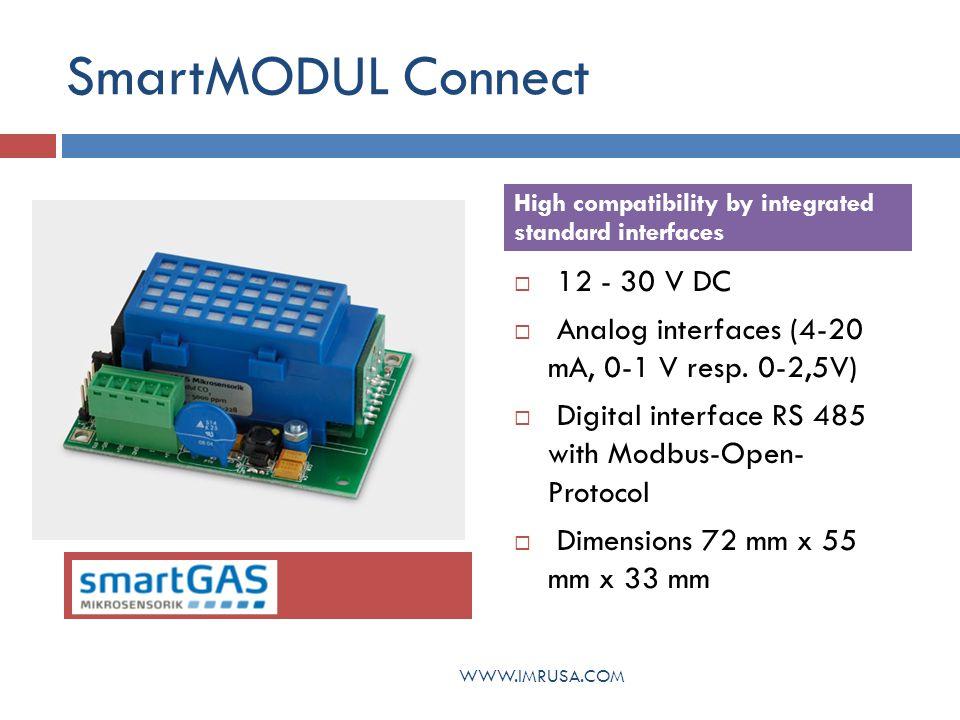 SmartMODUL Connect 12 - 30 V DC