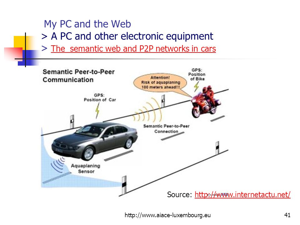 My PC and the Web > A PC and other electronic equipment > The semantic web and P2P networks in cars