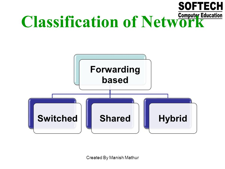 Classification of Network