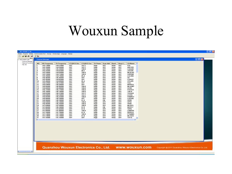 Wouxun Sample