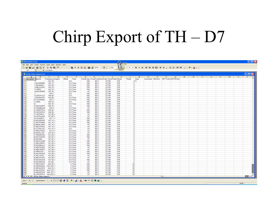 Chirp Export of TH – D7