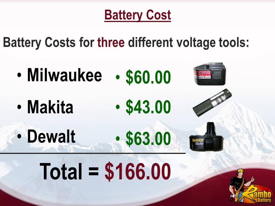 Total = $166.00 Milwaukee $60.00 Makita $43.00 Dewalt $63.00