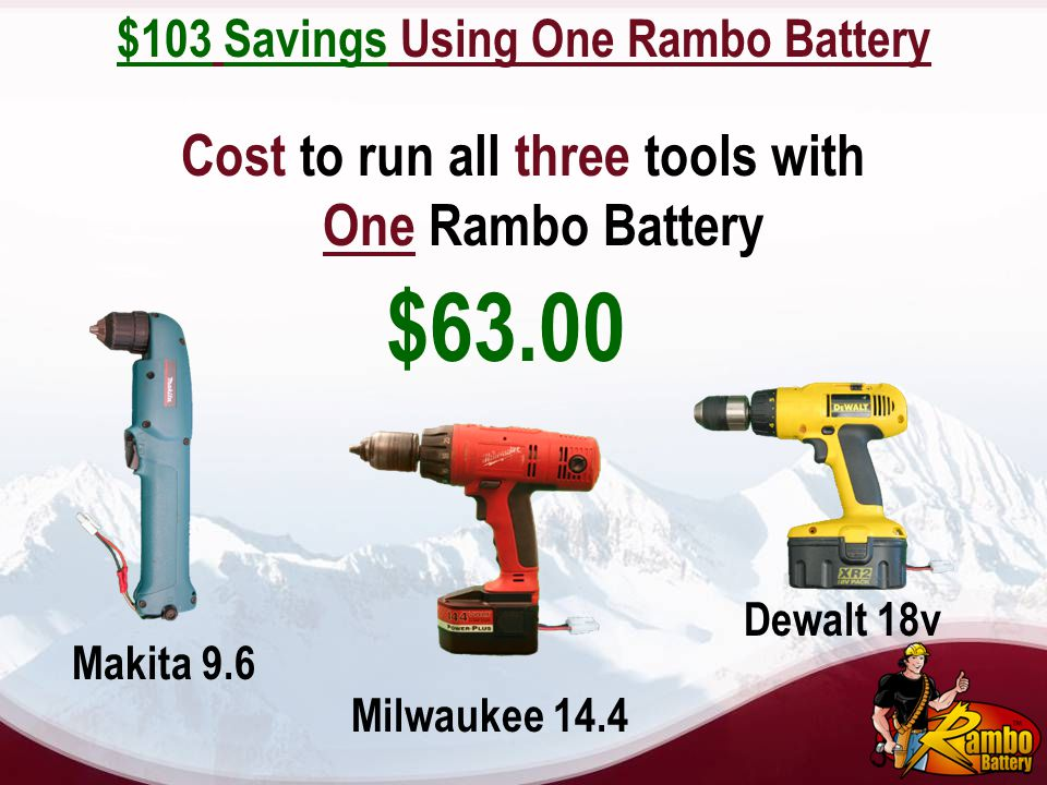 $63.00 Cost to run all three tools with One Rambo Battery