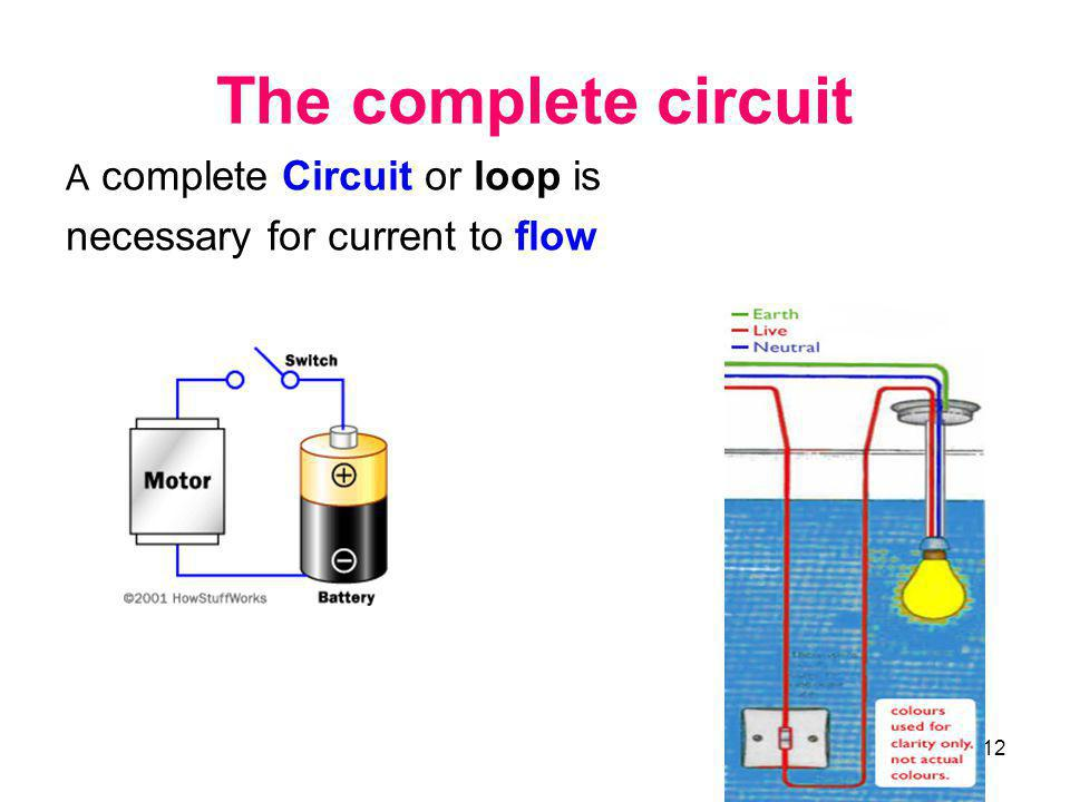 The complete circuit necessary for current to flow