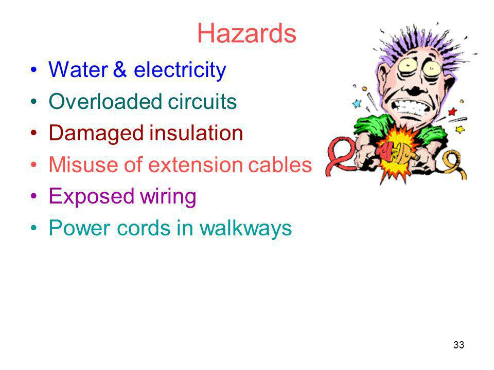Hazards Water & electricity Overloaded circuits Damaged insulation