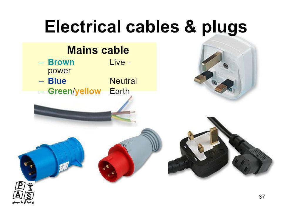 Electrical cables & plugs