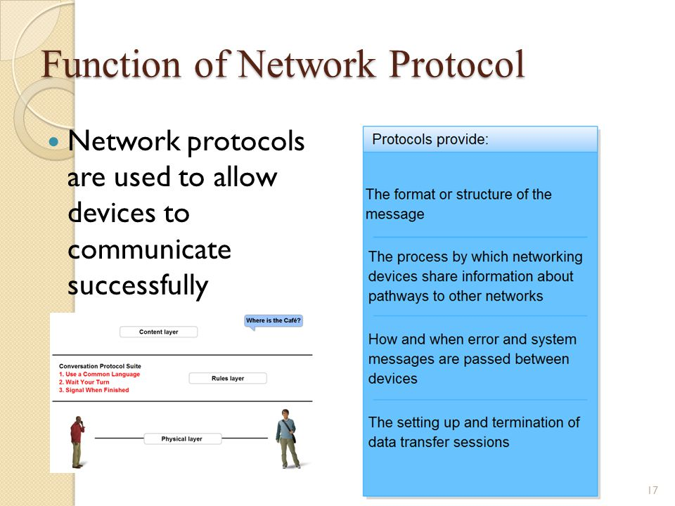 Function of Network Protocol
