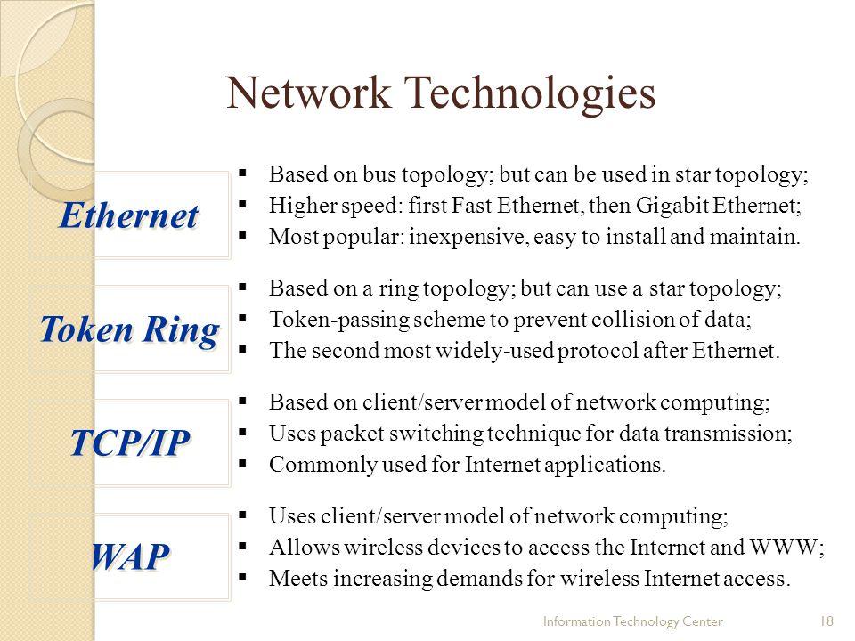 Network Technologies Ethernet Token Ring TCP/IP WAP
