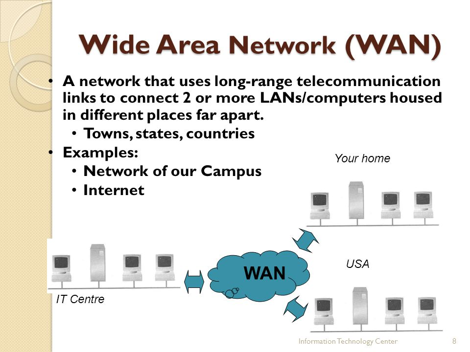 an introduction to the wide area network wan Phone services and a well-designed wide area network (wan)  the goal of this paper is to provide an introduction to vmpls sd-wan and how it can provide.