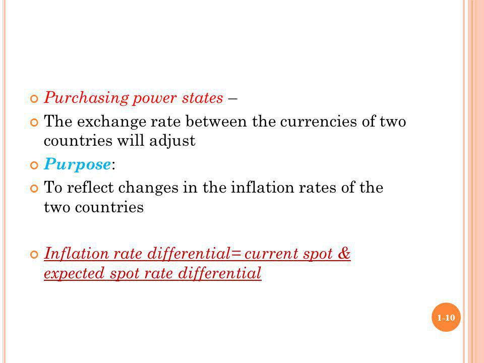 Purchasing power states –