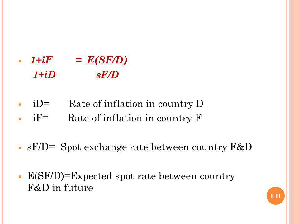 1+iF = E(SF/D) 1+iD sF/D. iD= Rate of inflation in country D. iF= Rate of inflation in country F.