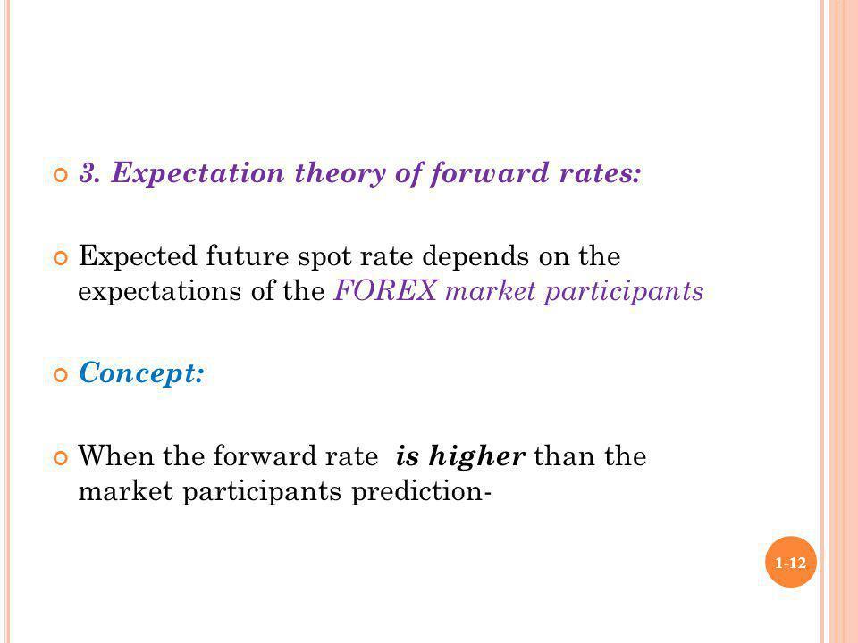 3. Expectation theory of forward rates: