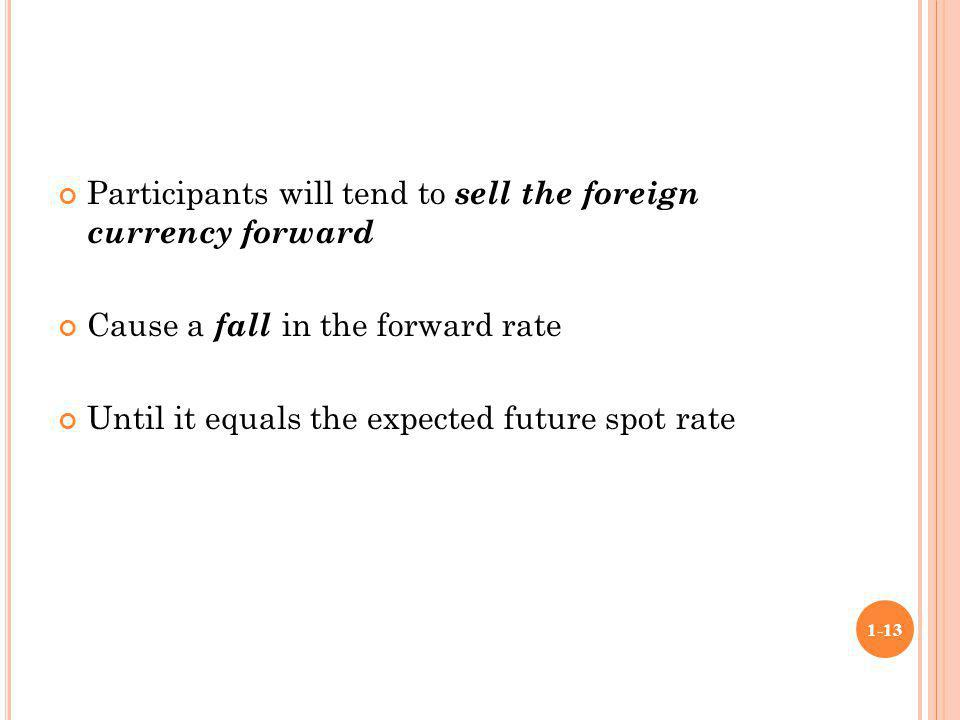 Participants will tend to sell the foreign currency forward