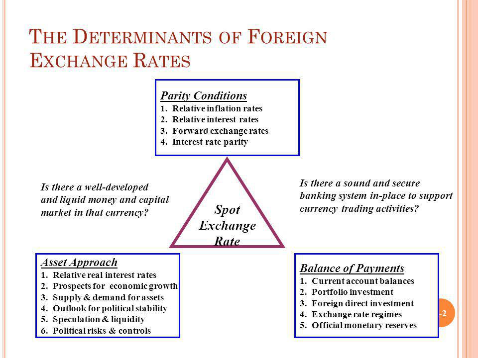 discount rate and interest relationship with currency