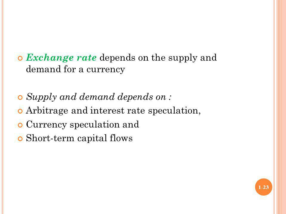 Exchange rate depends on the supply and demand for a currency
