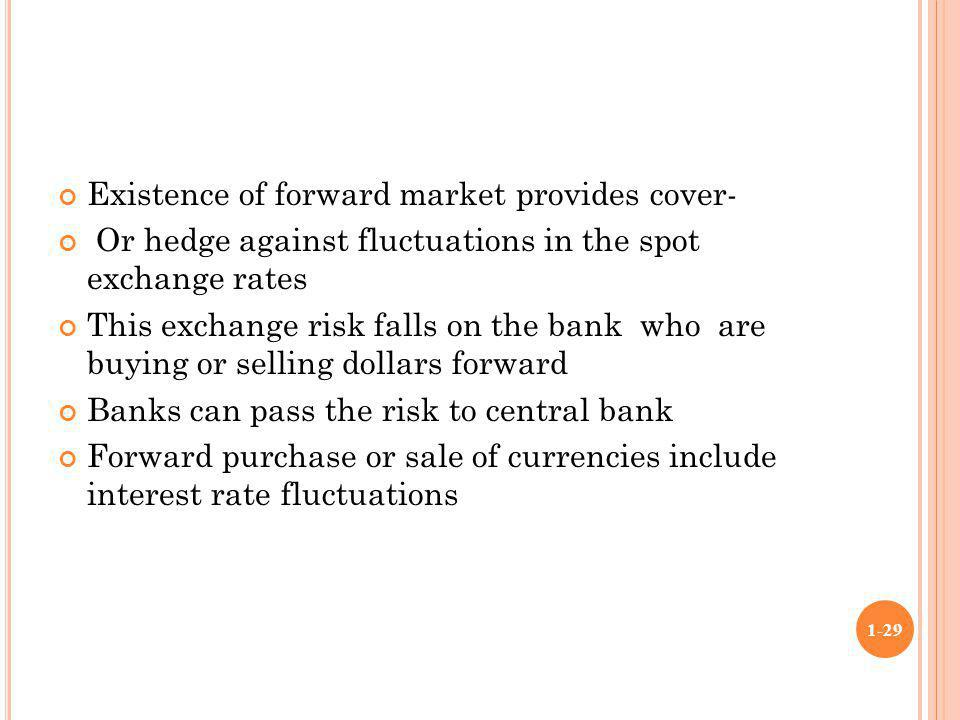Existence of forward market provides cover-