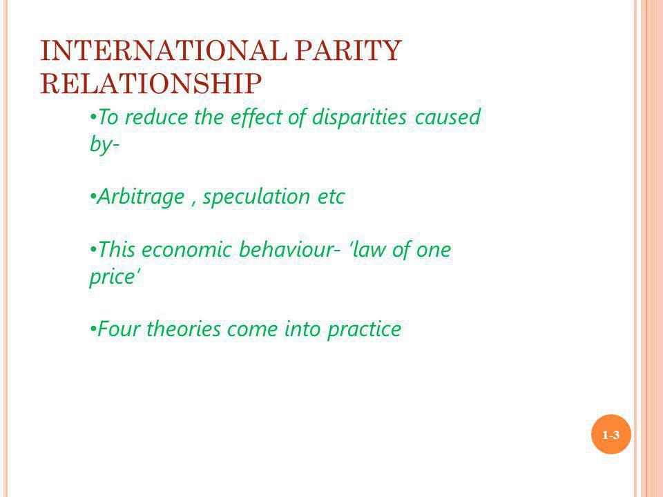 INTERNATIONAL PARITY RELATIONSHIP