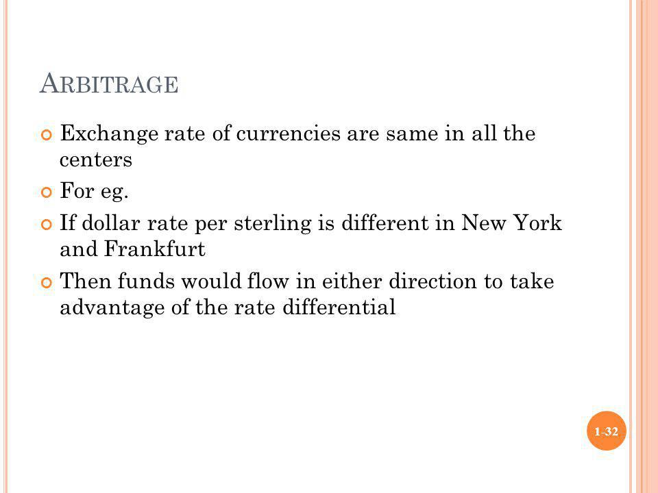 Arbitrage Exchange rate of currencies are same in all the centers